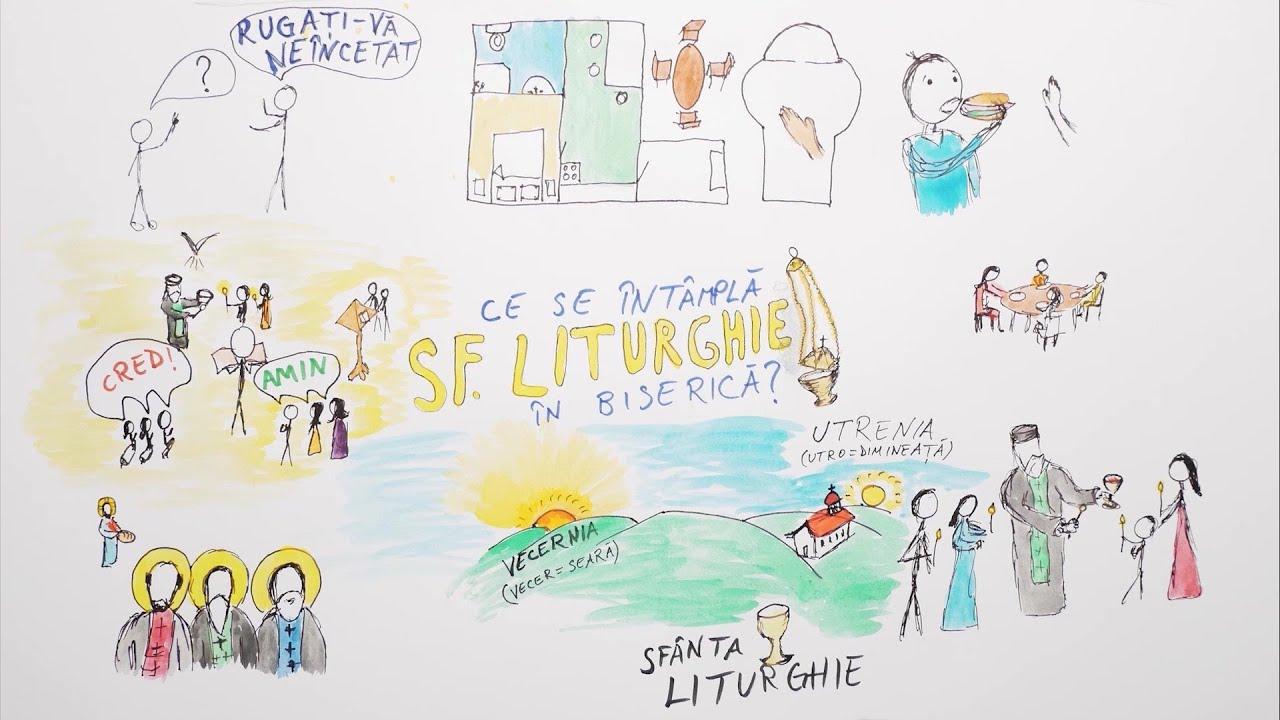 3 minute de Religie. Ce se întâmplă în biserică - Sfânta Liturghie (05 08 2020)