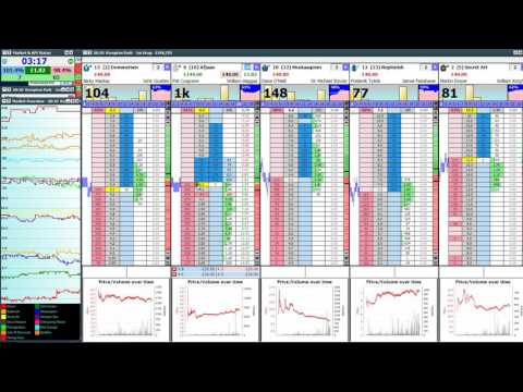 Betfair Trading  - Scalping Horse Racing