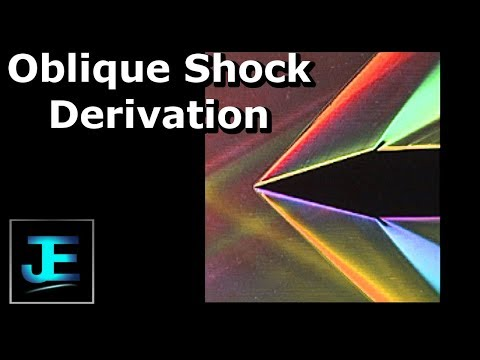 Explained: Oblique Shock Relations Derivation
