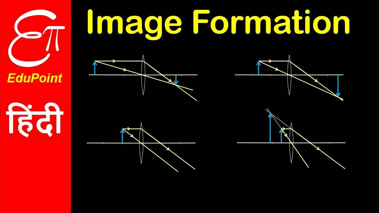 Image Formation By Convex Lens Using Ray Diagrams