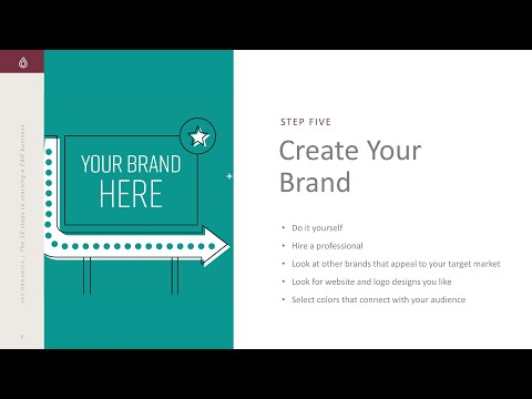 10 Steps To Start A CBD Business (5/10): Create Your Brand