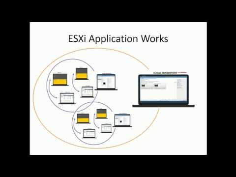 Esxi Home Lab 2020.Esxi 6 With Lab Urdu Hindi
