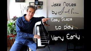 Easy Steps to Play Very Early