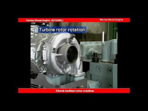 Diesel engine repair and maintenance 40.Check turbine rotor rotation