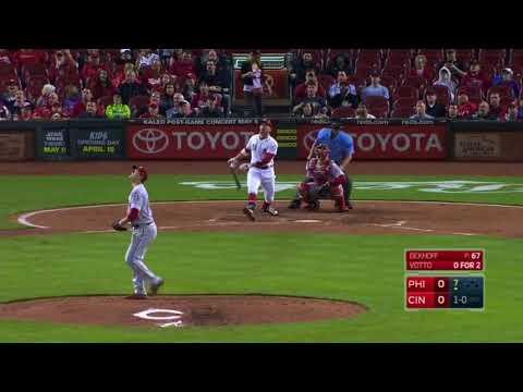 Cincinnati Reds 2017 Highlights