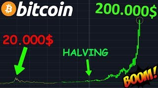 BITCOIN 200.000$ EN DÉCEMBRE 2021 !? btc analyse technique crypto monnaie