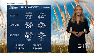 Tuesday Night Weather Forecast (Sept. 21)