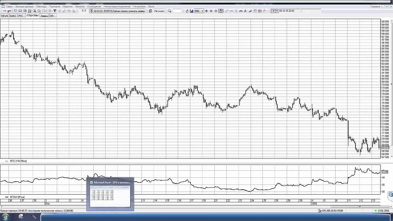 Опционы торговля forts candlestick patterns for forex trading