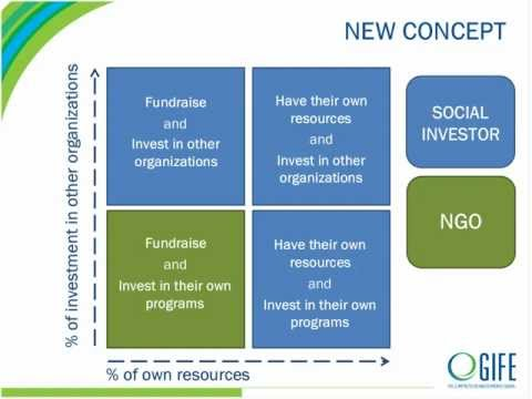Private Social Investment in Latin America
