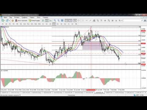 Краткосрочный волновой анализ валютных пар и золота от 12.02.2015