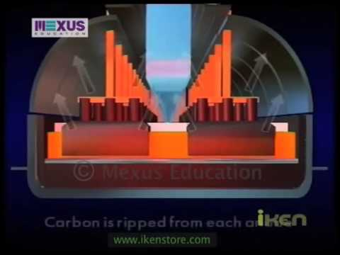 The Making of Aluminium