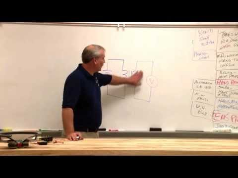 Electronics theory : Inductors and transformers