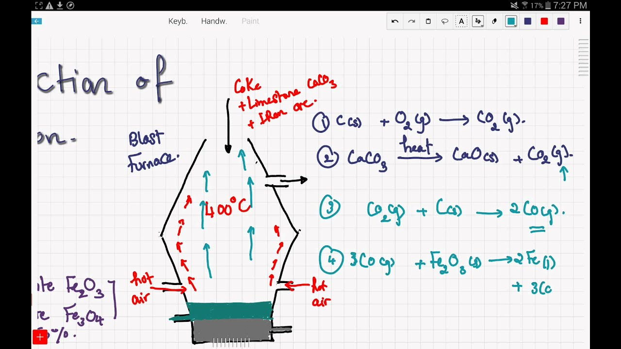 gcse isa chemistry calorimetry Simple calorimetry to find the enthalpy of combustion of alcohols aims you will use simple calorimetry estimate the enthalpy of combustion of an alcohol.