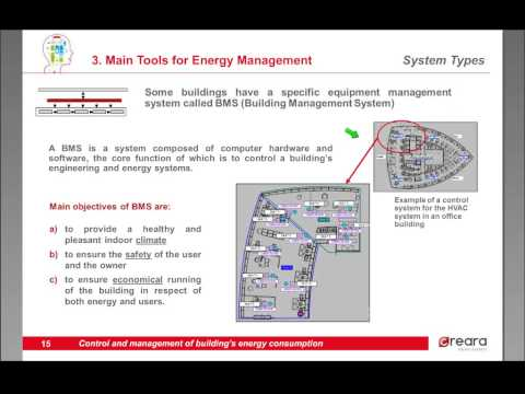 Control and management of building's energy consumption