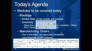 Microsoft Dynamics GP Manufacturing Series Part 4: Routings and Manufacturing Order Processing