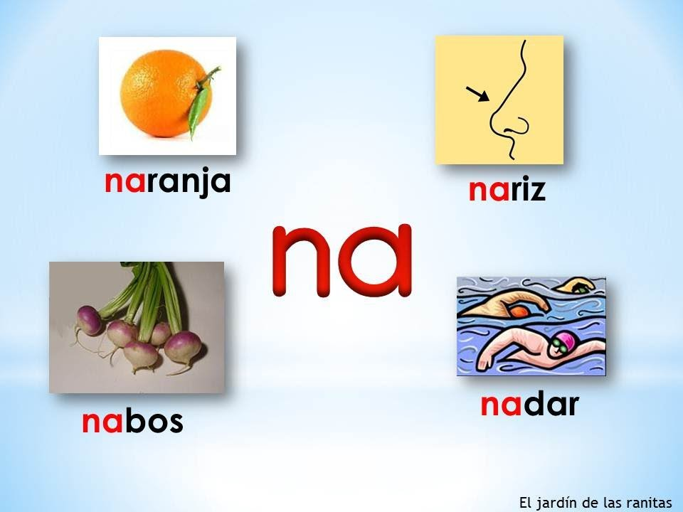 8 Sílabas Na Ne Ni No Nu Syllables With N