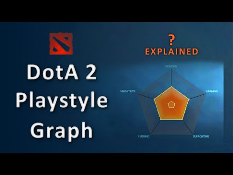 Dota 2 How To Enable Console from YouTube · Duration:  12 minutes 26 seconds