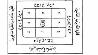باطل و سحر یهودی قوی سید رضا
