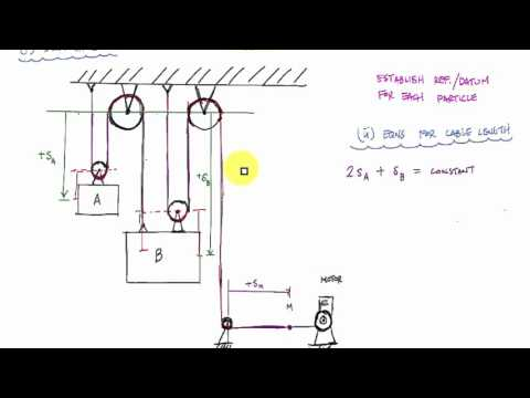 Pulley Motion Example 1 - Engineering Dynamics