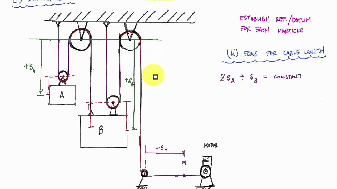 Pulley Motion Example 1 Engineering Dynamics Youtube