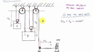 Pulley Motion Example 1 - Engineering Dynamics thumbnail