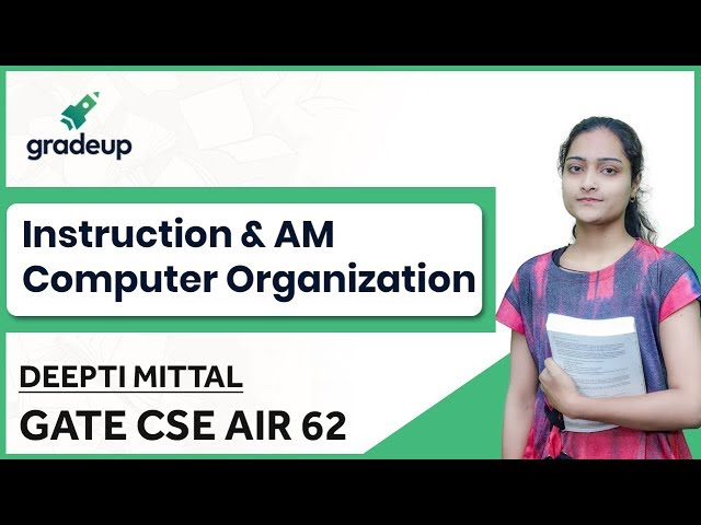 CO GATE Questions on Machine Instruction and Addressing Modes in Computer Organization.