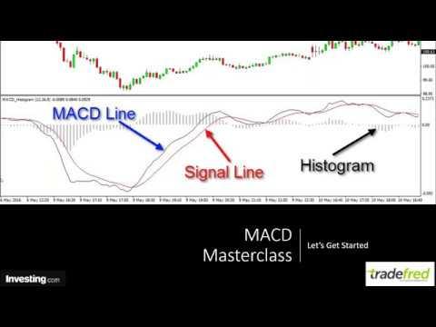 Recent forex macd indicator