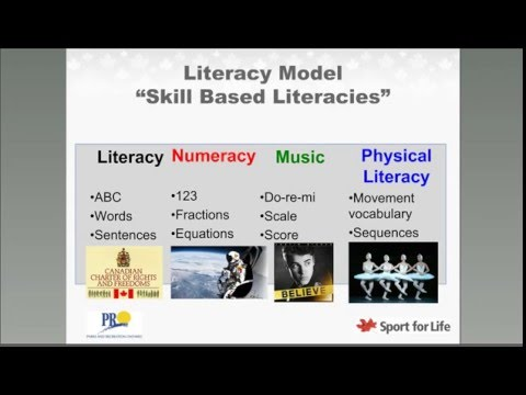 Integrating Quality Physical Literacy into Sport and Recreation Programs - Online Webinar