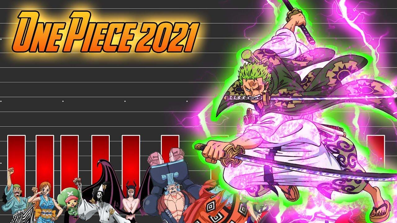 Power Level: One Piece Strohhüte 2021