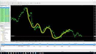 Forex-Markttechnik-Trading mit kleinem 500€-Depot (mit Tristan Budach)
