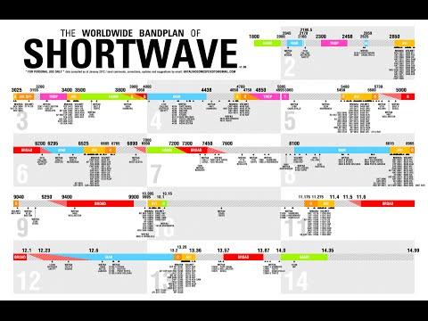 TRRS #0889 - 2016 International Shortwave Guide