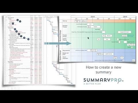 SummaryPro Tutorial - how to produce a Plan on a Page