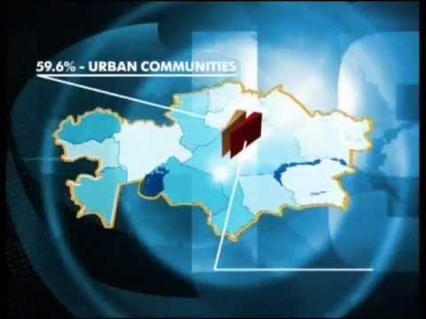 Kazakhstan: An arising Eurasian Power