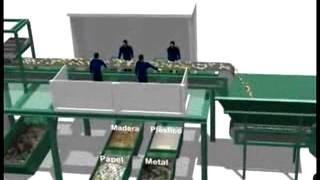 Tratamiento de Residuos de Construccion
