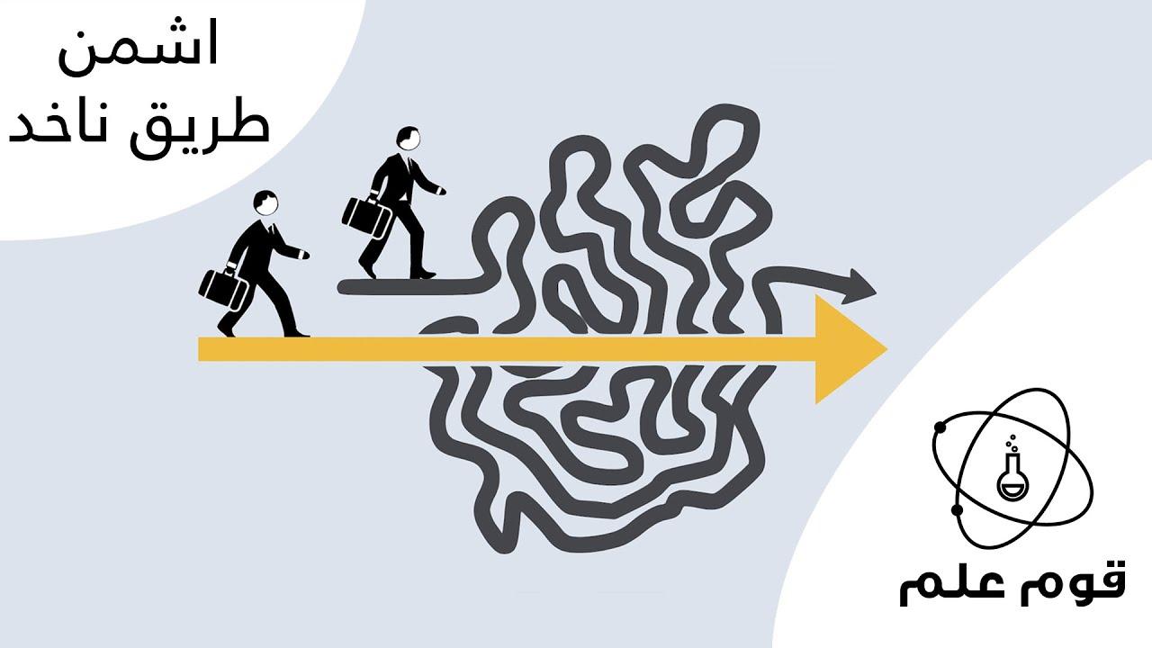 heuristics - ملخص المعرفة البشرية
