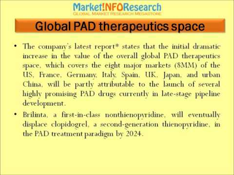 PharmaPoint: Peripheral Artery Disease - Global Drug Forecast and Market Analysis to 2024
