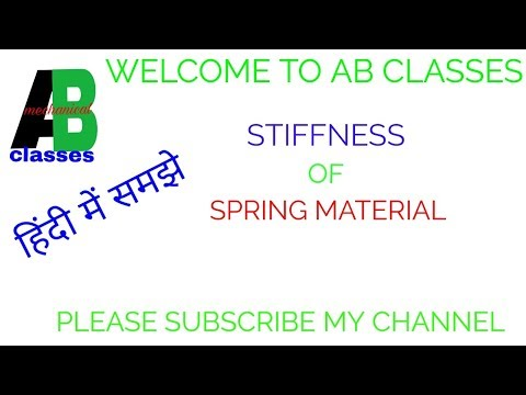 (IN HINDI)STIFFNESS OF SPRING MATERIAL IN HINDI AB CLASSES-STIFFNESS OF SPRING,SOM