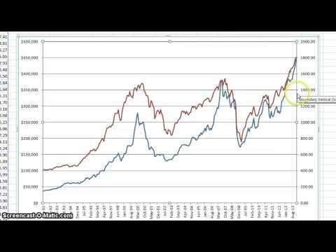 1929 Stock Market Crash Parallels?