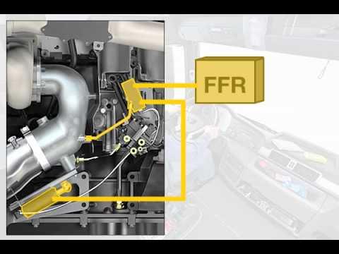 Toyota Wiring Diagram Symbols Man Evbec Electronically Controlled Exhaust Valve Brake