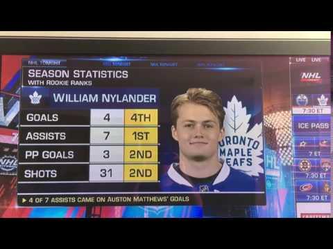 WIlliam Nylander Key to Success