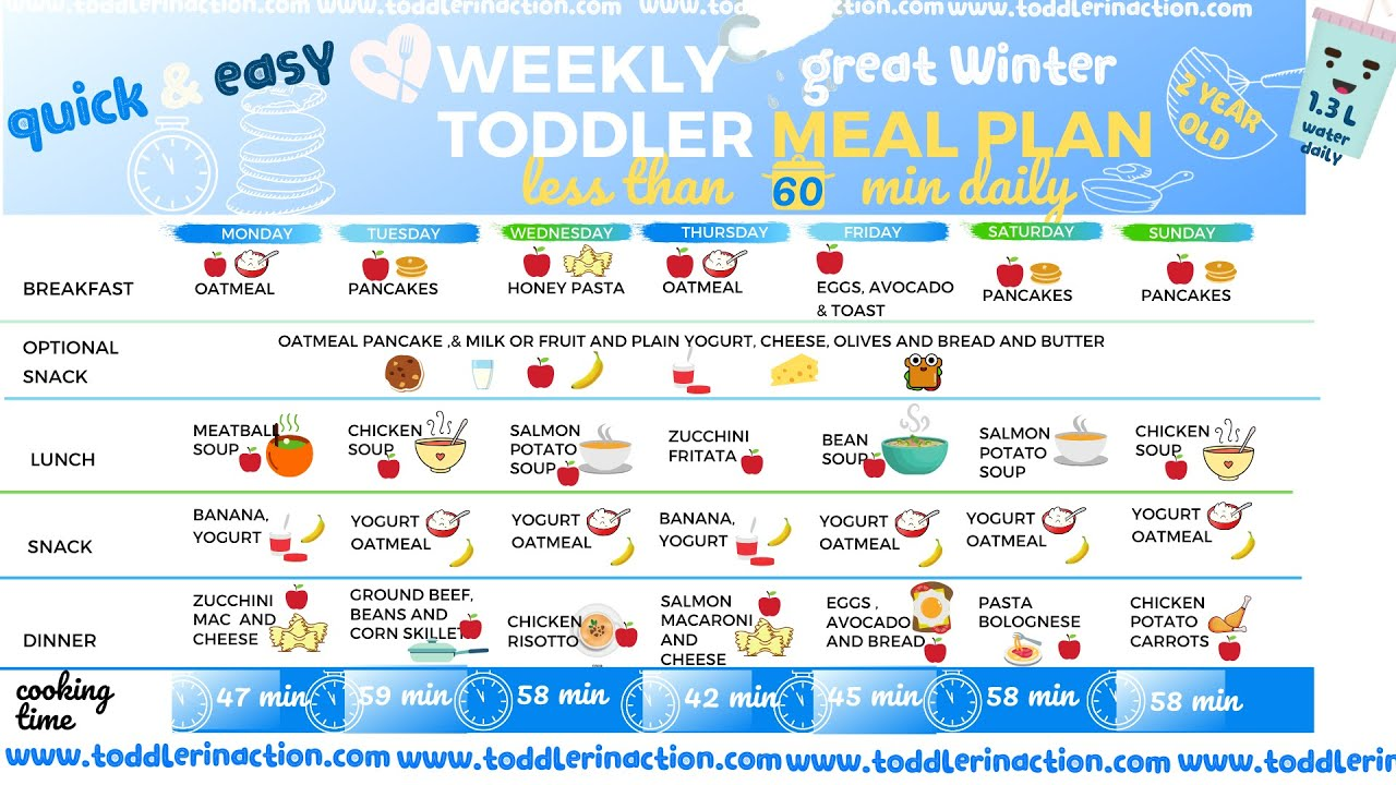 TODDLER MEAL PLAN   EASY, HEALTHY DAILY, WEEKLY