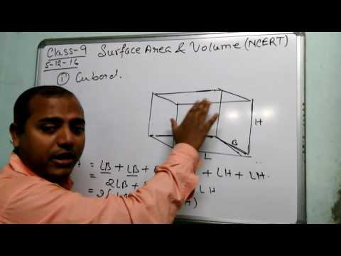 Class 9 Surface Area & Volume