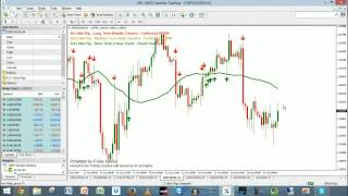 3 Little Pigs Trading In The Live #Forex Markets - 3-Nov-2014