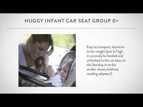 Inglesina Trilogy System QUATTRO - Huggy Car Seat