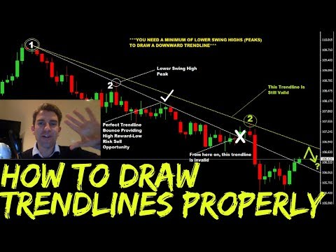 How To Draw Trend Lines Correctly ☝
