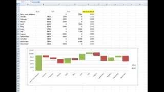 كيفية إنشاء شلال الرسم البياني في إكسل 2007 و 2010 و 2013
