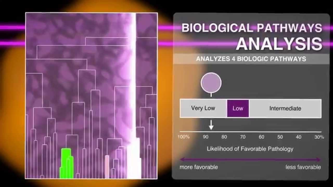 test genomici prostatici