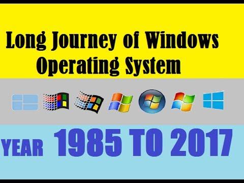 Revolution of operating system | history of windows operating system | Evolution of Windows