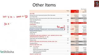 Financial Statements - Non Recurring Items