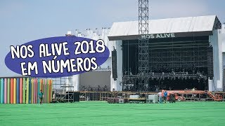 NOS Alive 2018 em números
